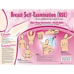 Breast Self Examination Poster